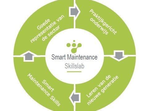 Smart Maintenance Skills Lab - 4 components