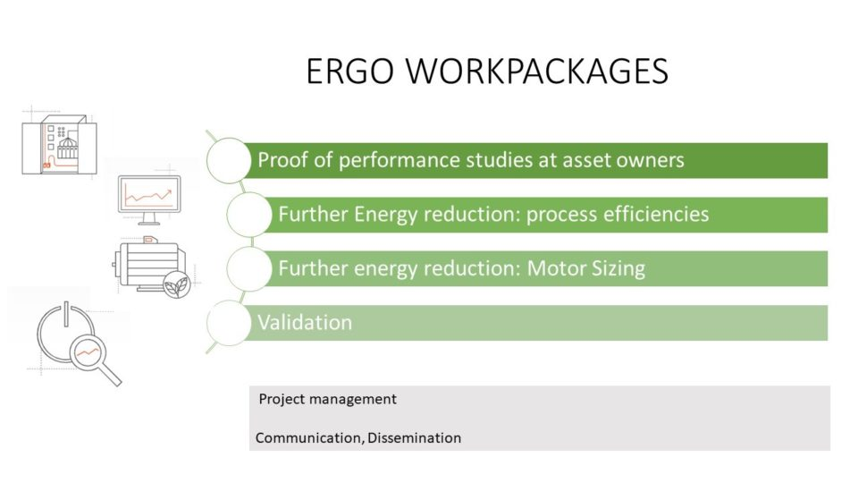 ERGO - Work packages
