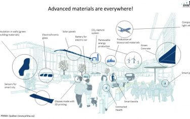 MaterialenNL -MaterialenNL infographic